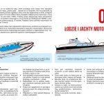 Podręcznik Wielka Pętla Wielkopolski: Łodzie i jachty motorowe