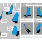Podręcznik Wielka Pętla Wielkopolski: Jachty żaglowe