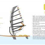 Podręcznik Wielka Pętla Wielkopolski: Windsurfing - osprzęt